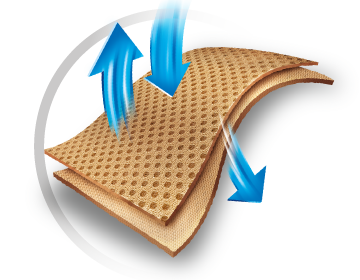 Thermoskin Airmesh Advantage